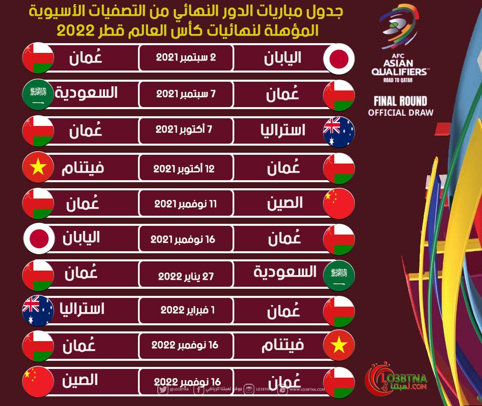 مباريات منتخب عمان في تصفيات كأس العالم